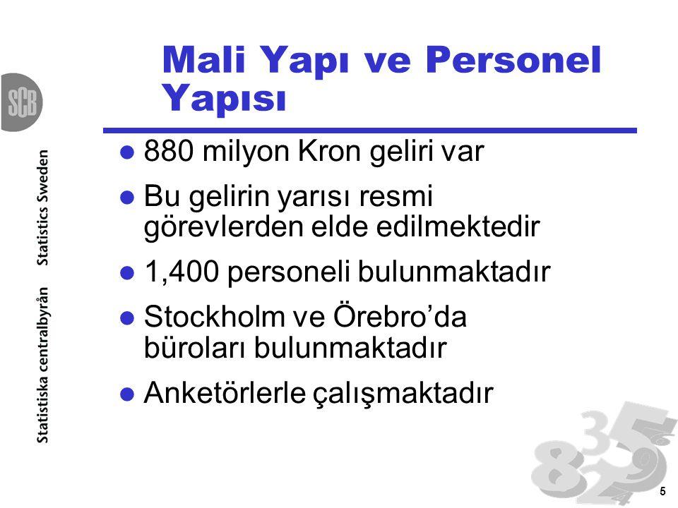 5 Mali Yapı ve Personel Yapısı 880 milyon Kron geliri var Bu gelirin yarısı resmi görevlerden elde edilmektedir 1,400 personeli bulunmaktadır Stockhol