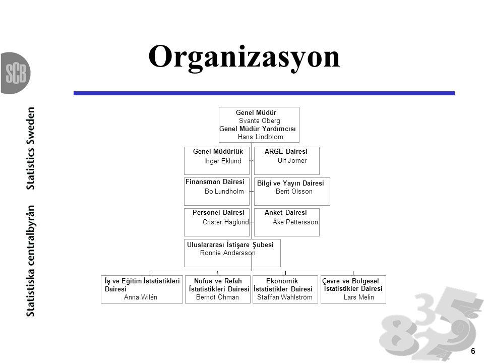6 Organizasyon Genel Müdürlük I nger Eklund ARGE Dairesi Ulf Jorner Finansman Dairesi Bo Lundholm Bilgi ve Yayın Dairesi Berit Olsson Personel Dairesi