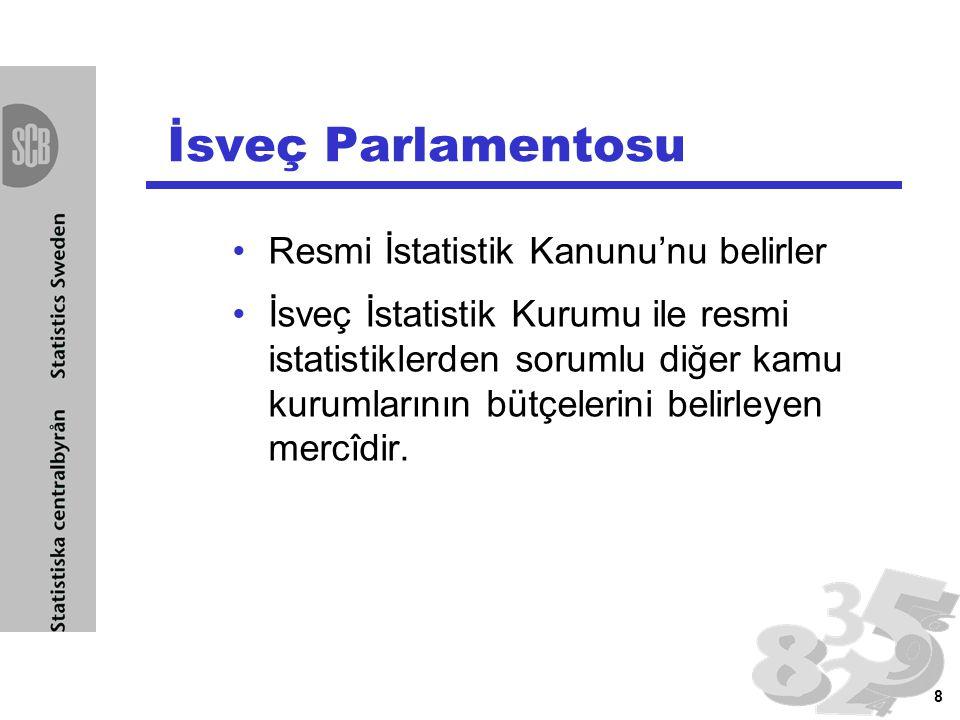 8 İsveç Parlamentosu Resmi İstatistik Kanunu'nu belirler İsveç İstatistik Kurumu ile resmi istatistiklerden sorumlu diğer kamu kurumlarının bütçelerin