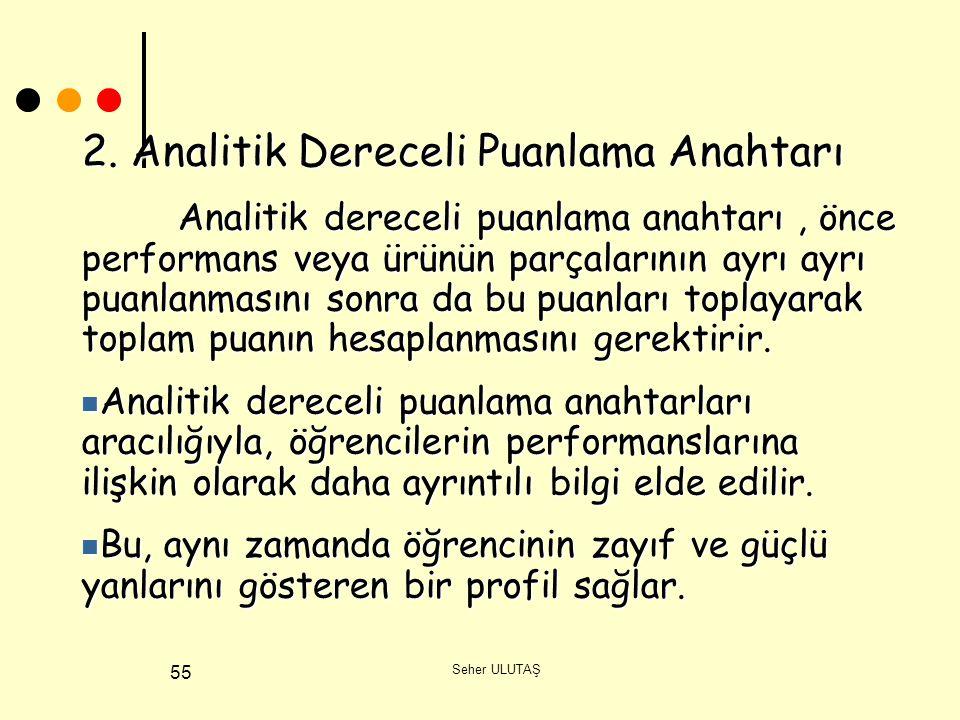 Seher ULUTAŞ 55 2.