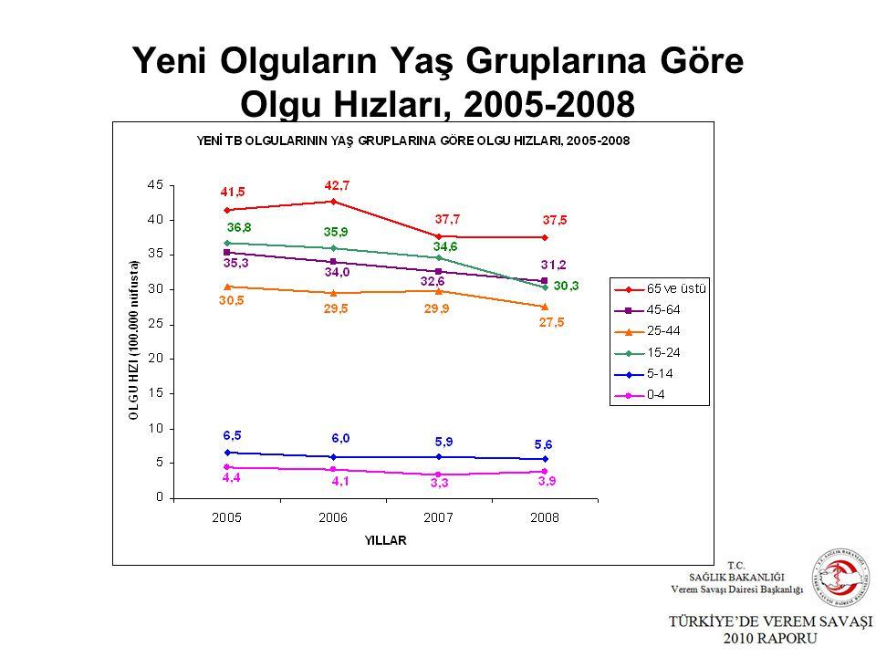 Yeni Olguların Yaş Gruplarına Göre Olgu Hızları, 2005-2008