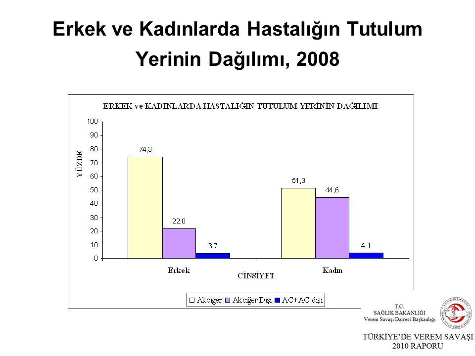 Erkek ve Kadınlarda Hastalığın Tutulum Yerinin Dağılımı, 2008