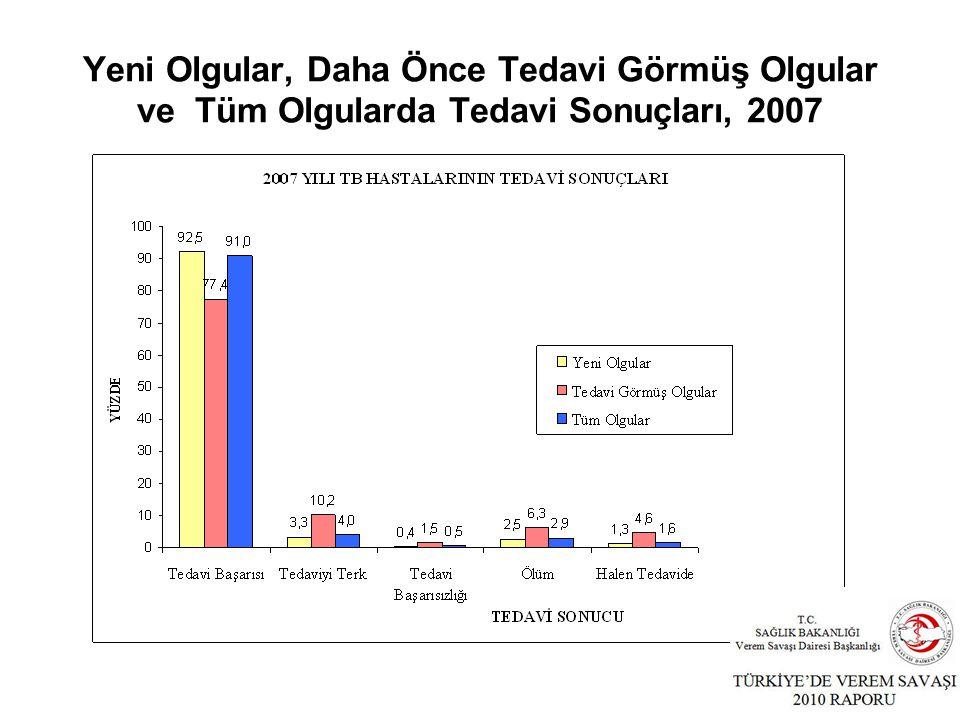 Yeni Olgular, Daha Önce Tedavi Görmüş Olgular ve Tüm Olgularda Tedavi Sonuçları, 2007