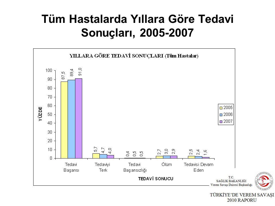 Tüm Hastalarda Yıllara Göre Tedavi Sonuçları, 2005-2007