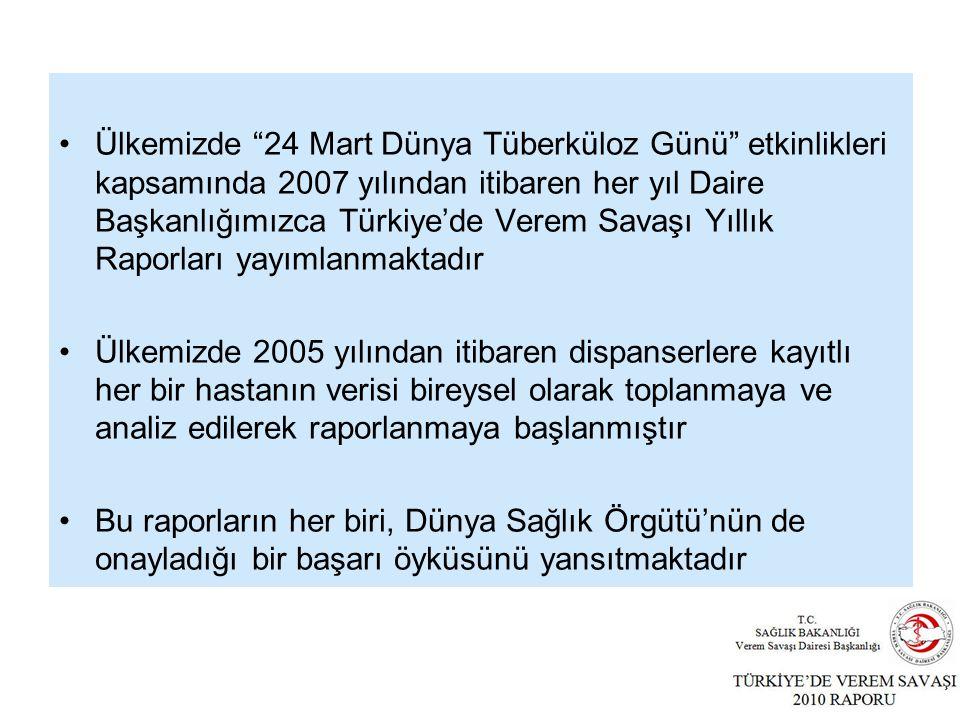 Ülkemizde 24 Mart Dünya Tüberküloz Günü etkinlikleri kapsamında 2007 yılından itibaren her yıl Daire Başkanlığımızca Türkiye'de Verem Savaşı Yıllık Raporları yayımlanmaktadır Ülkemizde 2005 yılından itibaren dispanserlere kayıtlı her bir hastanın verisi bireysel olarak toplanmaya ve analiz edilerek raporlanmaya başlanmıştır Bu raporların her biri, Dünya Sağlık Örgütü'nün de onayladığı bir başarı öyküsünü yansıtmaktadır