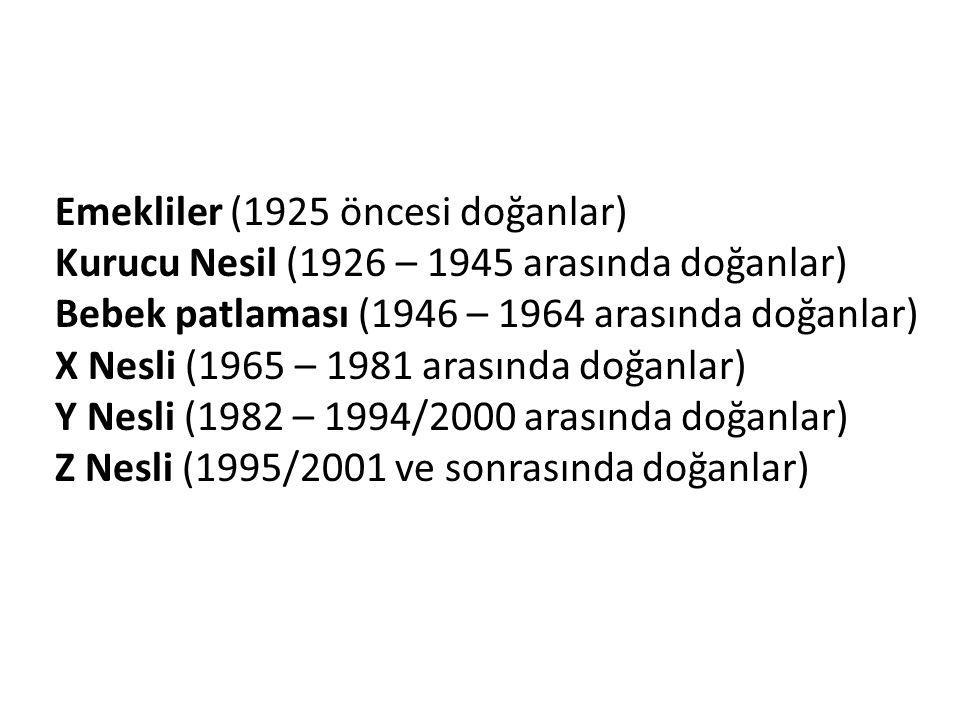 Emekliler (1925 öncesi doğanlar) Kurucu Nesil (1926 – 1945 arasında doğanlar) Bebek patlaması (1946 – 1964 arasında doğanlar) X Nesli (1965 – 1981 ara