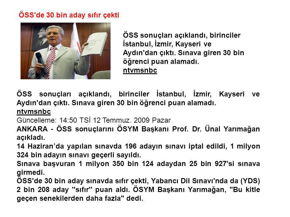 ÖSS sonuçları açıklandı, birinciler İstanbul, İzmir, Kayseri ve Aydın'dan çıktı. Sınava giren 30 bin öğrenci puan alamadı. ntvmsnbc Güncelleme: 14:50
