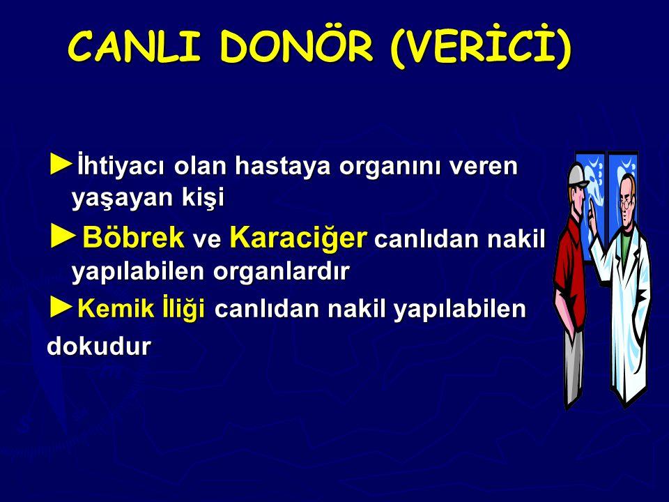 CANLI DONÖR (VERİCİ) ► İhtiyacı olan hastaya organını veren yaşayan kişi ► Böbrek ve Karaciğer canlıdan nakil yapılabilen organlardır ► Kemik İliği ca