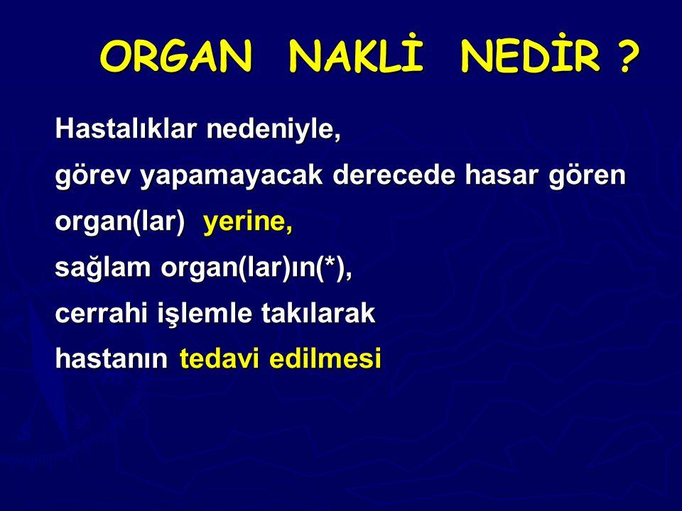 ORGAN NAKLİ NEDİR ? Hastalıklar nedeniyle, Hastalıklar nedeniyle, görev yapamayacak derecede hasar gören görev yapamayacak derecede hasar gören organ(