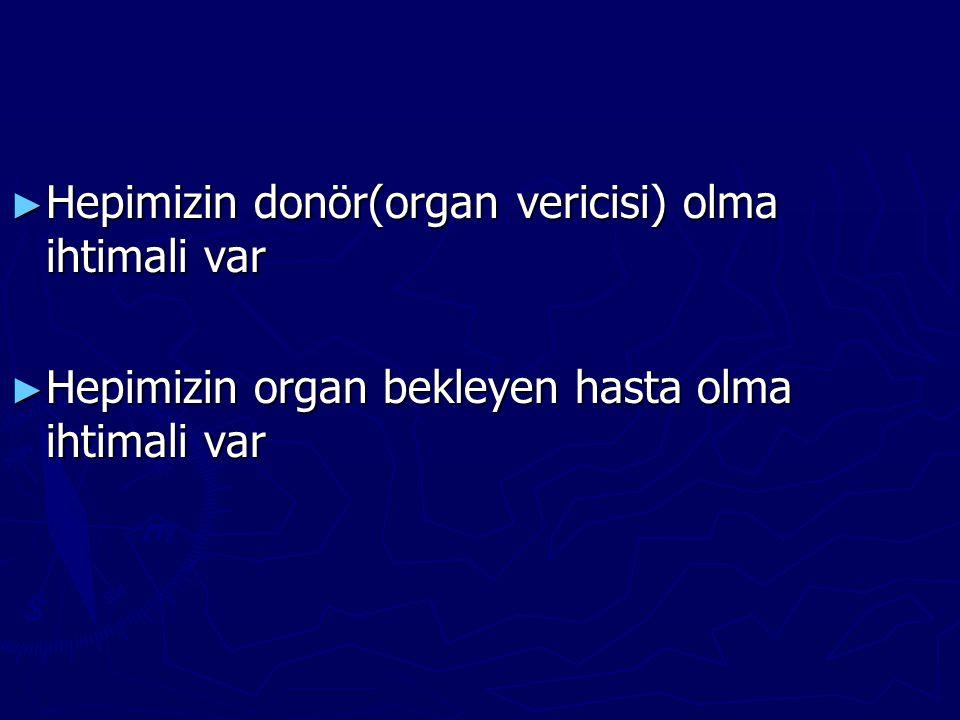 ► Hepimizin donör(organ vericisi) olma ihtimali var ► Hepimizin organ bekleyen hasta olma ihtimali var