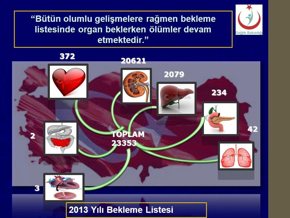 """""""Bütün olumlu gelişmelere rağmen bekleme listesinde organ beklerken ölümler devam etmektedir."""" TOPLAM23353 3 2 372 20621 2079 234 42 2013 Yılı Bekleme"""