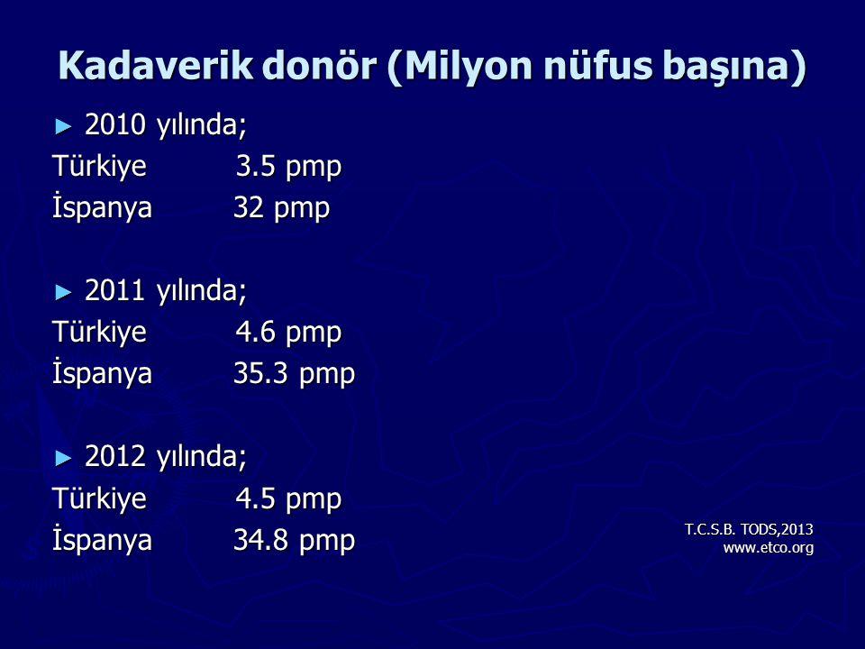 Kadaverik donör (Milyon nüfus başına) ► 2010 yılında; Türkiye 3.5 pmp İspanya 32 pmp ► 2011 yılında; Türkiye 4.6 pmp İspanya 35.3 pmp ► 2012 yılında;