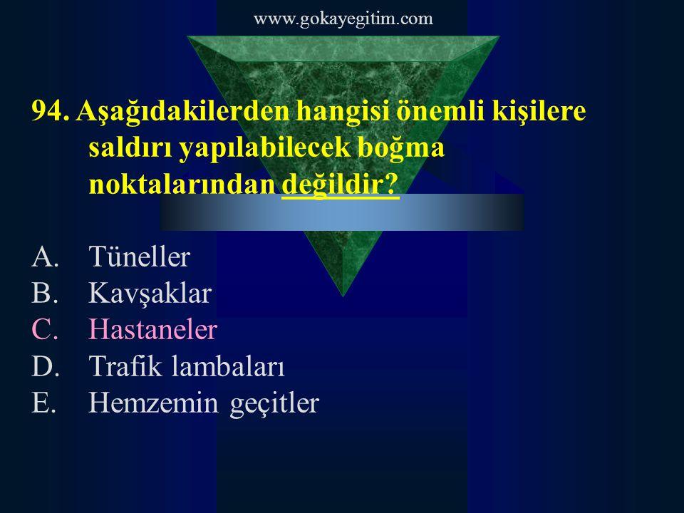 www.gokayegitim.com 94. Aşağıdakilerden hangisi önemli kişilere saldırı yapılabilecek boğma noktalarından değildir? A.Tüneller B.Kavşaklar C.Hastanele
