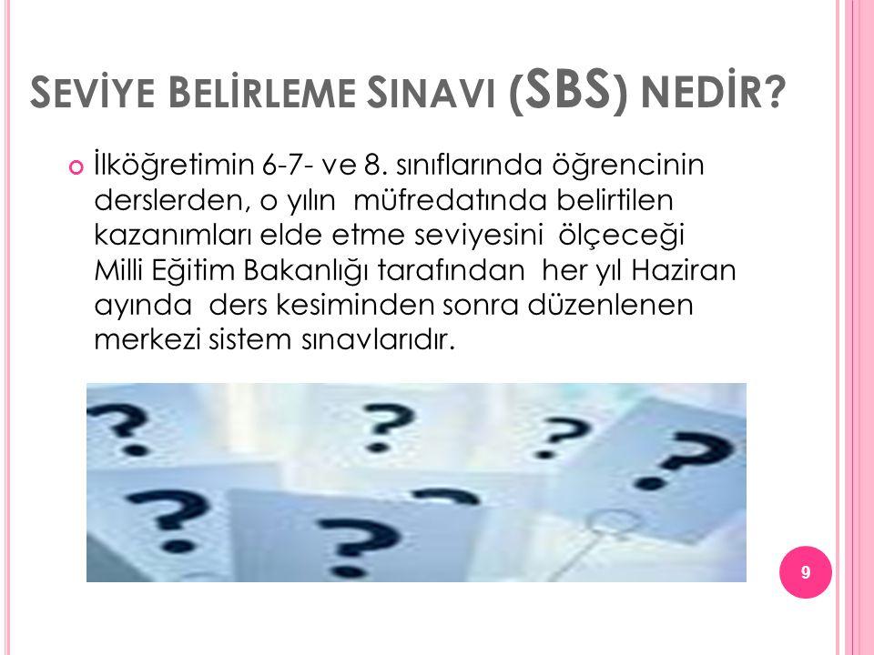 S EVİYE B ELİRLEME S INAVI ( SBS ) NEDİR. İlköğretimin 6-7- ve 8.