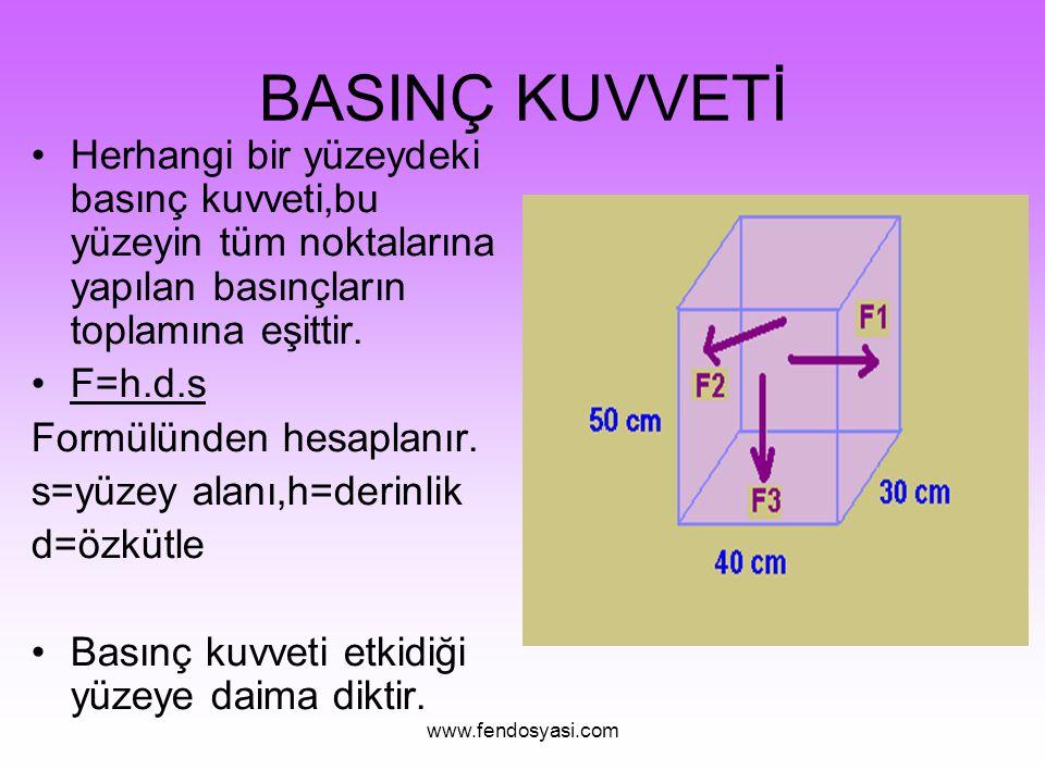 www.fendosyasi.com BASINÇ KUVVETİ Herhangi bir yüzeydeki basınç kuvveti,bu yüzeyin tüm noktalarına yapılan basınçların toplamına eşittir. F=h.d.s Form