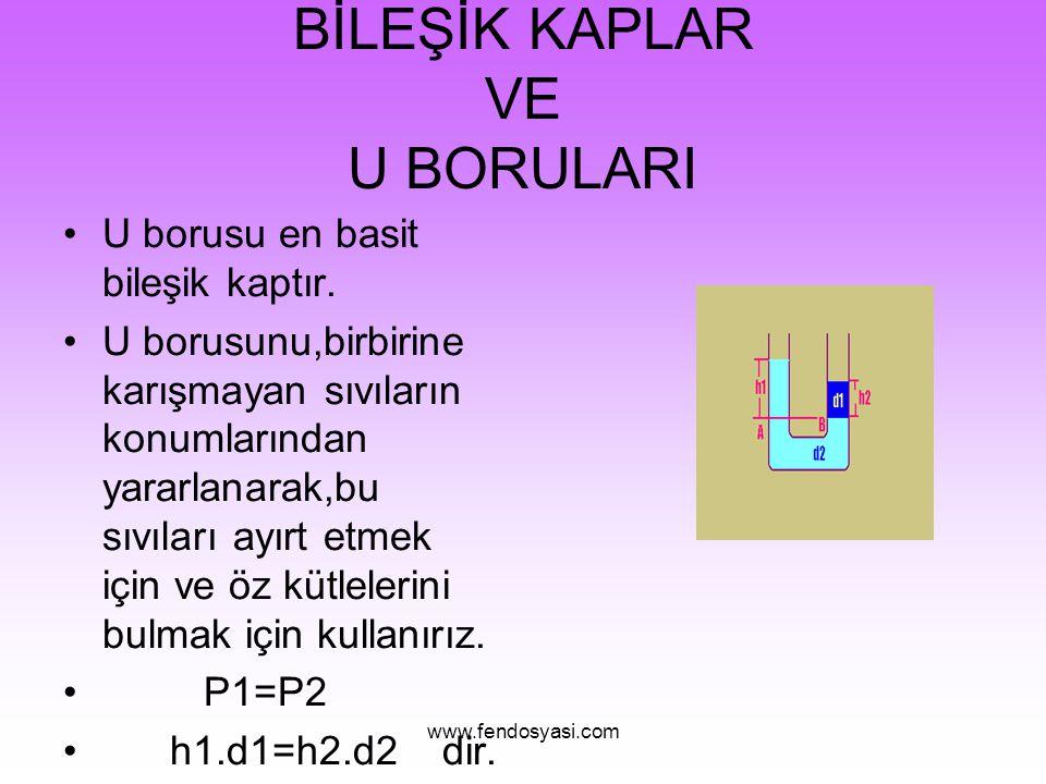 www.fendosyasi.com BİLEŞİK KAPLAR VE U BORULARI U borusu en basit bileşik kaptır. U borusunu,birbirine karışmayan sıvıların konumlarından yararlanarak