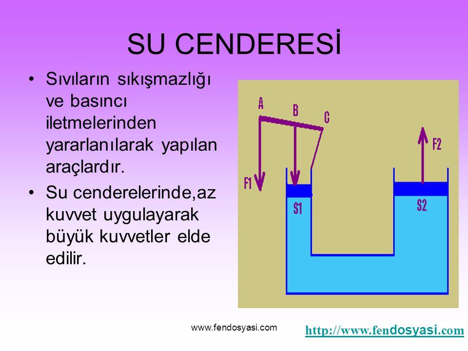 www.fendosyasi.com SU CENDERESİ Sıvıların sıkışmazlığı ve basıncı iletmelerinden yararlanılarak yapılan araçlardır. Su cenderelerinde,az kuvvet uygula