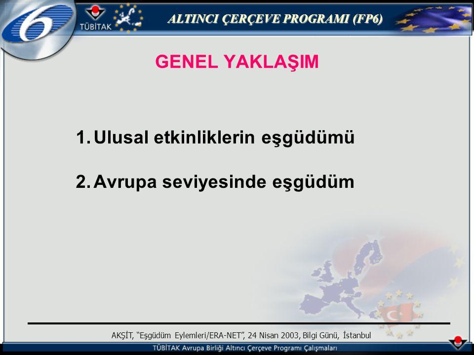 ALTINCI ÇERÇEVE PROGRAMI (FP6) AKŞİT, Eşgüdüm Eylemleri/ERA-NET , 24 Nisan 2003, Bilgi Günü, İstanbul GENEL YAKLAŞIM 1.Ulusal etkinliklerin eşgüdümü 2.Avrupa seviyesinde eşgüdüm