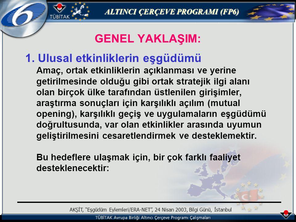 ALTINCI ÇERÇEVE PROGRAMI (FP6) AKŞİT, Eşgüdüm Eylemleri/ERA-NET , 24 Nisan 2003, Bilgi Günü, İstanbul GENEL YAKLAŞIM: 1.