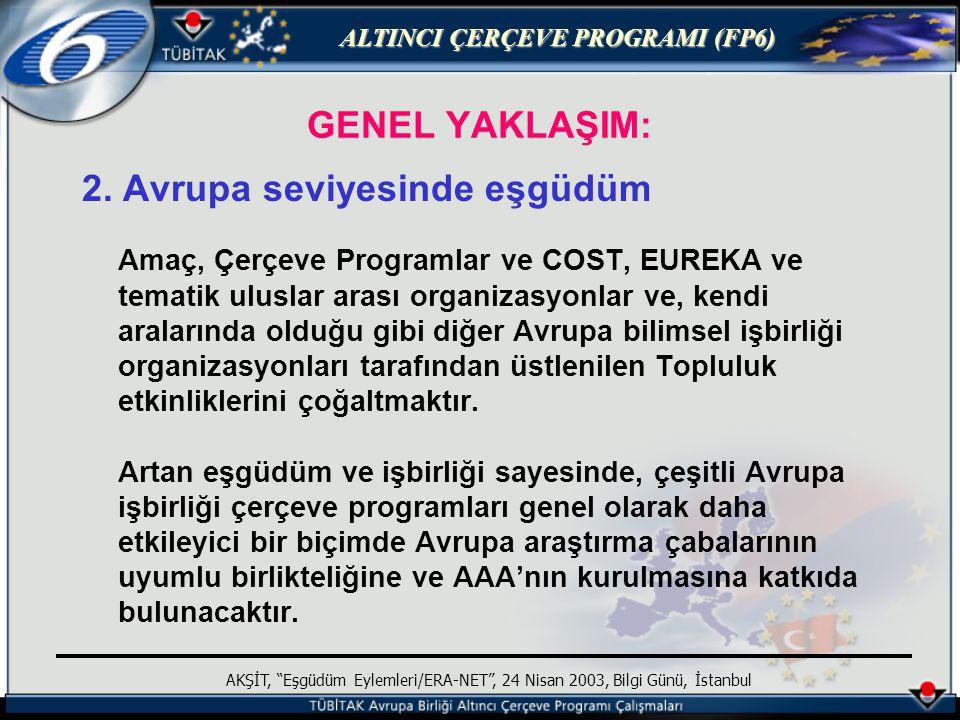 ALTINCI ÇERÇEVE PROGRAMI (FP6) AKŞİT, Eşgüdüm Eylemleri/ERA-NET , 24 Nisan 2003, Bilgi Günü, İstanbul GENEL YAKLAŞIM: 2.