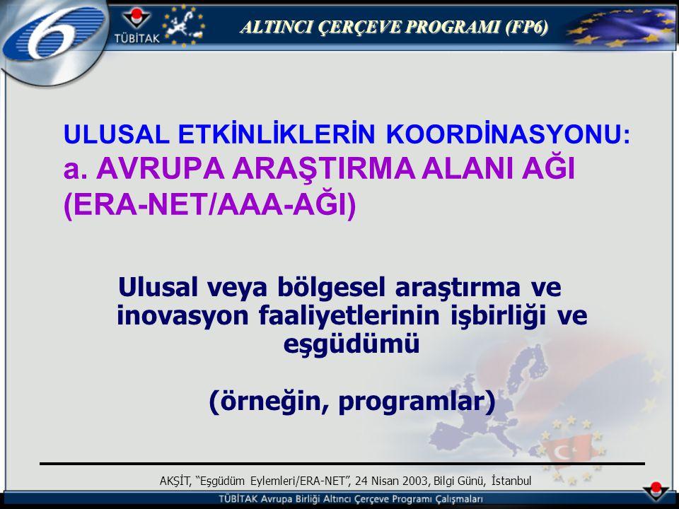 ALTINCI ÇERÇEVE PROGRAMI (FP6) AKŞİT, Eşgüdüm Eylemleri/ERA-NET , 24 Nisan 2003, Bilgi Günü, İstanbul ULUSAL ETKİNLİKLERİN KOORDİNASYONU: a.