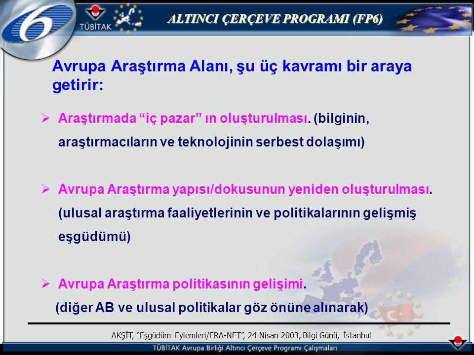 ALTINCI ÇERÇEVE PROGRAMI (FP6) AKŞİT, Eşgüdüm Eylemleri/ERA-NET , 24 Nisan 2003, Bilgi Günü, İstanbul Avrupa Araştırma Alanı, şu üç kavramı bir araya getirir:  Araştırmada iç pazar ın oluşturulması.