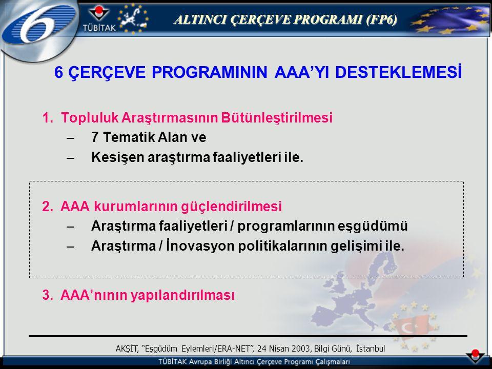 ALTINCI ÇERÇEVE PROGRAMI (FP6) AKŞİT, Eşgüdüm Eylemleri/ERA-NET , 24 Nisan 2003, Bilgi Günü, İstanbul 6 ÇERÇEVE PROGRAMININ AAA'YI DESTEKLEMESİ 1.Topluluk Araştırmasının Bütünleştirilmesi –7 Tematik Alan ve –Kesişen araştırma faaliyetleri ile.