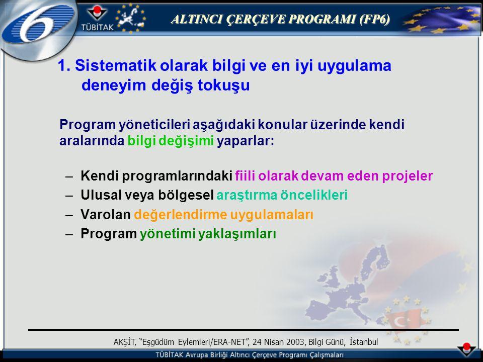ALTINCI ÇERÇEVE PROGRAMI (FP6) AKŞİT, Eşgüdüm Eylemleri/ERA-NET , 24 Nisan 2003, Bilgi Günü, İstanbul 1.