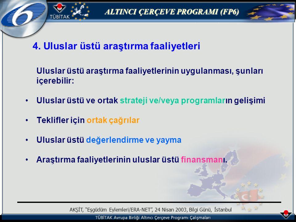 ALTINCI ÇERÇEVE PROGRAMI (FP6) AKŞİT, Eşgüdüm Eylemleri/ERA-NET , 24 Nisan 2003, Bilgi Günü, İstanbul 4.