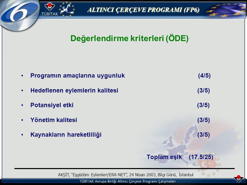 ALTINCI ÇERÇEVE PROGRAMI (FP6) AKŞİT, Eşgüdüm Eylemleri/ERA-NET , 24 Nisan 2003, Bilgi Günü, İstanbul Değerlendirme kriterleri (ÖDE) Programın amaçlarına uygunluk (4/5) Hedeflenen eylemlerin kalitesi (3/5) Potansiyel etki (3/5) Yönetim kalitesi (3/5) Kaynakların hareketliliği (3/5) Toplam eşik (17.5/25)