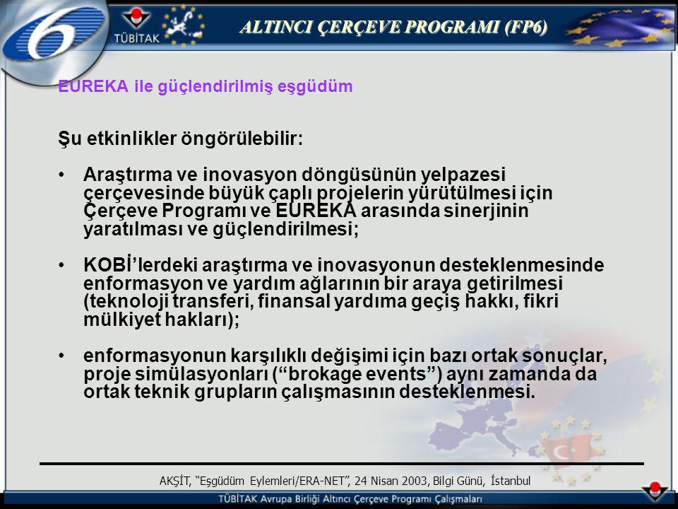 ALTINCI ÇERÇEVE PROGRAMI (FP6) AKŞİT, Eşgüdüm Eylemleri/ERA-NET , 24 Nisan 2003, Bilgi Günü, İstanbul EUREKA ile güçlendirilmiş eşgüdüm Şu etkinlikler öngörülebilir: Araştırma ve inovasyon döngüsünün yelpazesi çerçevesinde büyük çaplı projelerin yürütülmesi için Çerçeve Programı ve EUREKA arasında sinerjinin yaratılması ve güçlendirilmesi; KOBİ'lerdeki araştırma ve inovasyonun desteklenmesinde enformasyon ve yardım ağlarının bir araya getirilmesi (teknoloji transferi, finansal yardıma geçiş hakkı, fikri mülkiyet hakları); enformasyonun karşılıklı değişimi için bazı ortak sonuçlar, proje simülasyonları ( brokage events ) aynı zamanda da ortak teknik grupların çalışmasının desteklenmesi.