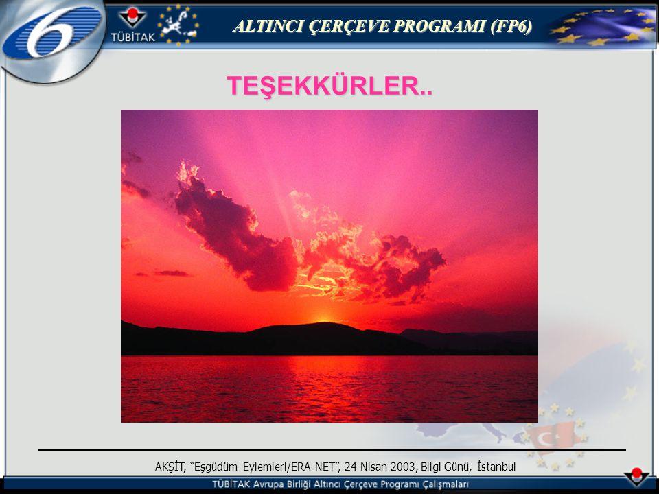 ALTINCI ÇERÇEVE PROGRAMI (FP6) AKŞİT, Eşgüdüm Eylemleri/ERA-NET , 24 Nisan 2003, Bilgi Günü, İstanbul TEŞEKKÜRLER..