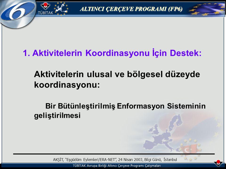 ALTINCI ÇERÇEVE PROGRAMI (FP6) AKŞİT, Eşgüdüm Eylemleri/ERA-NET , 24 Nisan 2003, Bilgi Günü, İstanbul Araştırmaların Eşgüdümü Politika düzeyinde: Eşgüdüm açık metodu Planlama/tasarlama, kıyaslama (benchmarking), puan tablosu Program düzeyinde: AAA Ağı Madde 169 Proje düzeyinde: Yeni araçlar Geleneksel araçlar