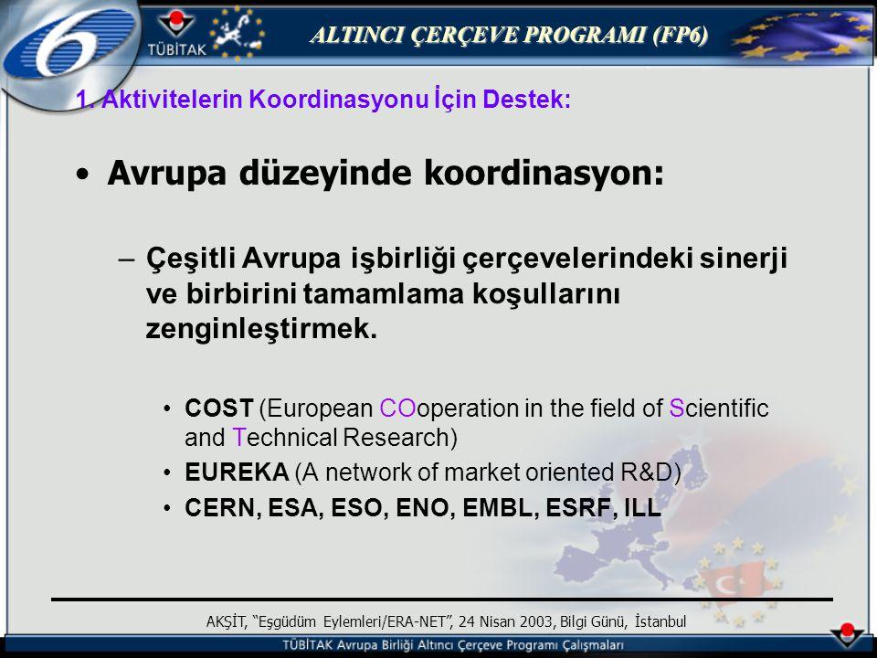 ALTINCI ÇERÇEVE PROGRAMI (FP6) AKŞİT, Eşgüdüm Eylemleri/ERA-NET , 24 Nisan 2003, Bilgi Günü, İstanbul Amaçlar Ulusal ve bölgesel araştırma faaliyetlerinin işbirliği ve eşgüdümünün, şunlar yapılarak, arttrılması(örn: programlar): –Stratejik açıdan planlanan ve ulusal/bölgesel açıdan finanse edilen programların (bir bölümünün) ağının oluşturulması ve –Ulusal/bölgesel araştırma programlarının birbirlerine karşılıklı olarak açılması.