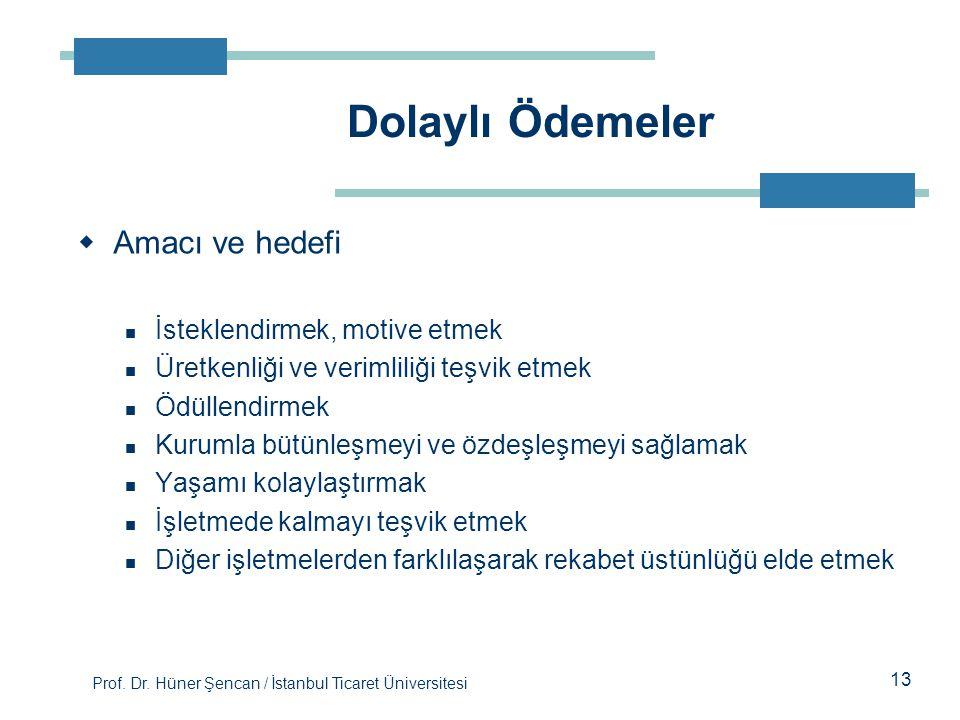 Prof. Dr. Hüner Şencan / İstanbul Ticaret Üniversitesi  Amacı ve hedefi İsteklendirmek, motive etmek Üretkenliği ve verimliliği teşvik etmek Ödüllend