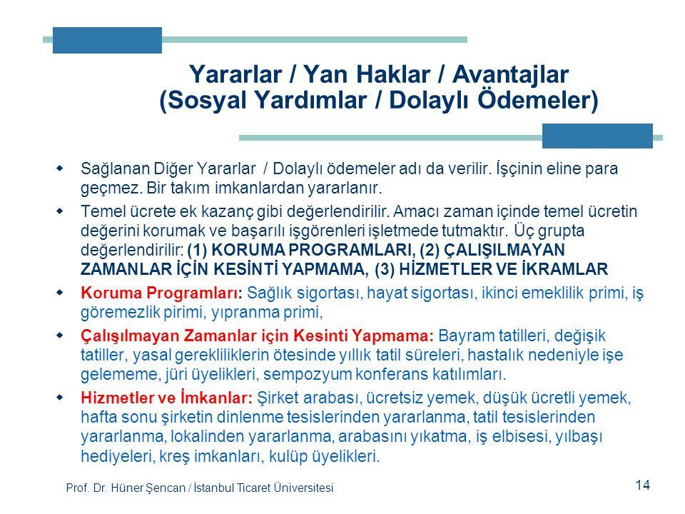 Prof. Dr. Hüner Şencan / İstanbul Ticaret Üniversitesi  Sağlanan Diğer Yararlar / Dolaylı ödemeler adı da verilir. İşçinin eline para geçmez. Bir tak