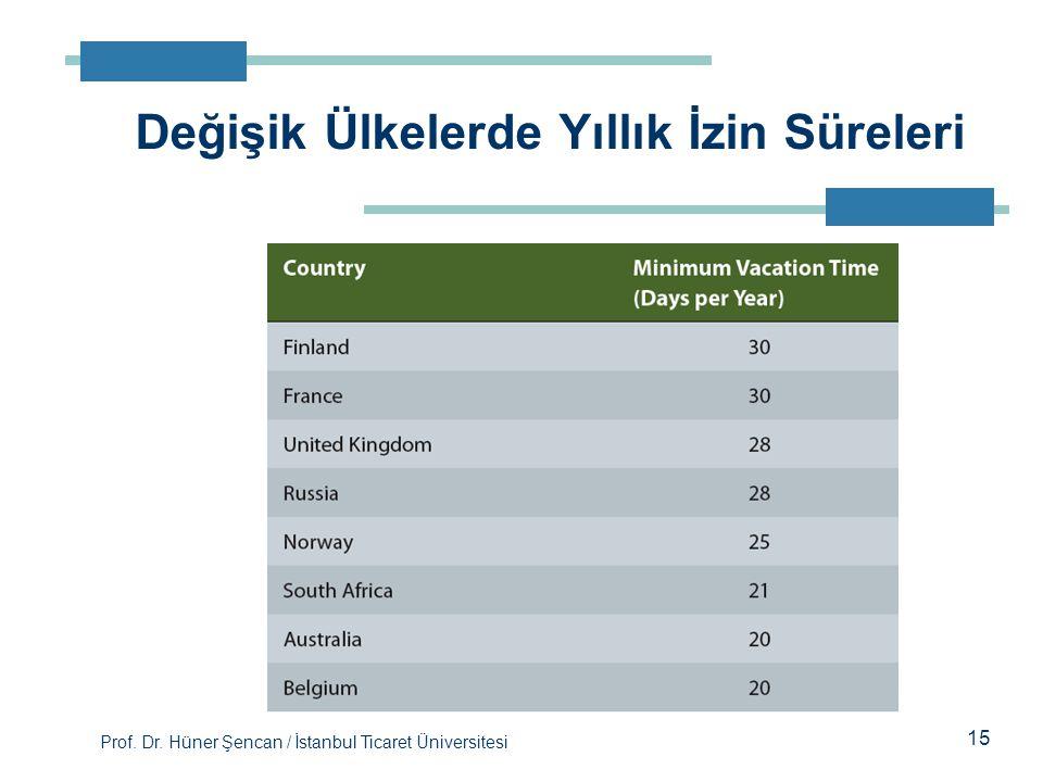 Prof. Dr. Hüner Şencan / İstanbul Ticaret Üniversitesi Değişik Ülkelerde Yıllık İzin Süreleri 15