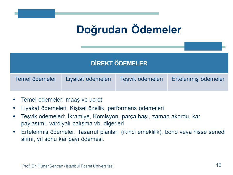 Prof. Dr. Hüner Şencan / İstanbul Ticaret Üniversitesi Doğrudan Ödemeler 16 DİREKT ÖDEMELER Temel ödemelerLiyakat ödemeleriTeşvik ödemeleriErtelenmiş
