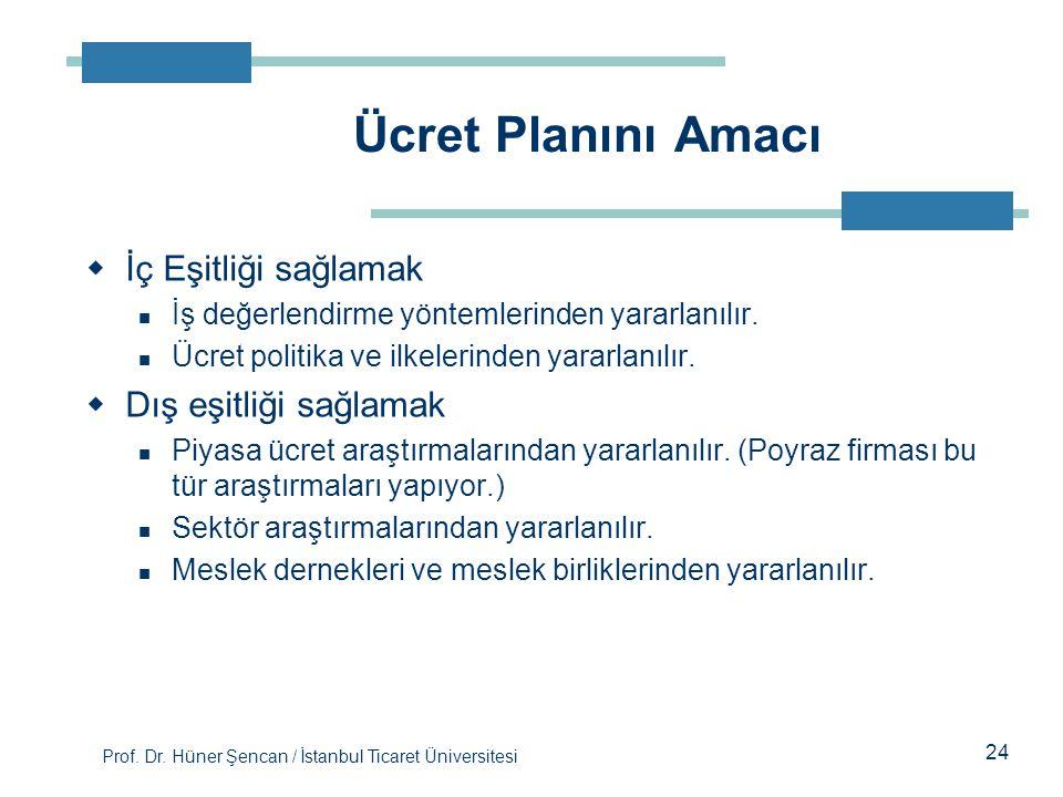 Prof. Dr. Hüner Şencan / İstanbul Ticaret Üniversitesi  İç Eşitliği sağlamak İş değerlendirme yöntemlerinden yararlanılır. Ücret politika ve ilkeleri