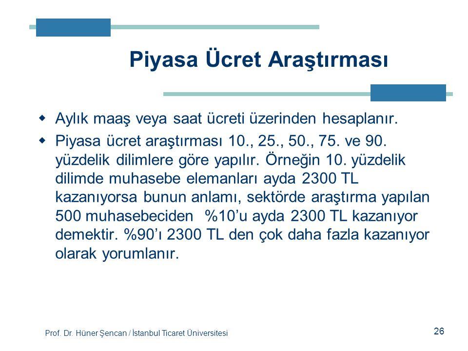 Prof. Dr. Hüner Şencan / İstanbul Ticaret Üniversitesi  Aylık maaş veya saat ücreti üzerinden hesaplanır.  Piyasa ücret araştırması 10., 25., 50., 7