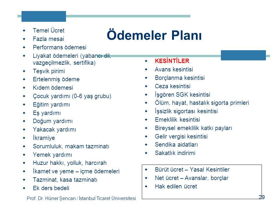 Prof. Dr. Hüner Şencan / İstanbul Ticaret Üniversitesi  Temel Ücret  Fazla mesai  Performans ödemesi  Liyakat ödemeleri (yabancı dil, vazgeçilmezl