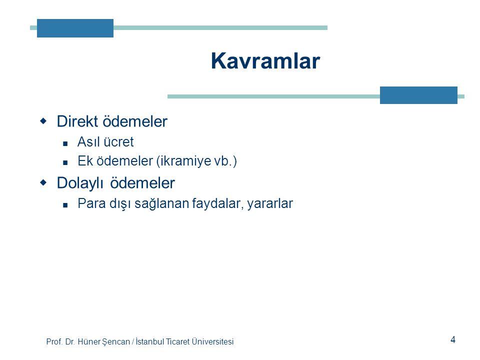 Prof. Dr. Hüner Şencan / İstanbul Ticaret Üniversitesi  Direkt ödemeler Asıl ücret Ek ödemeler (ikramiye vb.)  Dolaylı ödemeler Para dışı sağlanan f