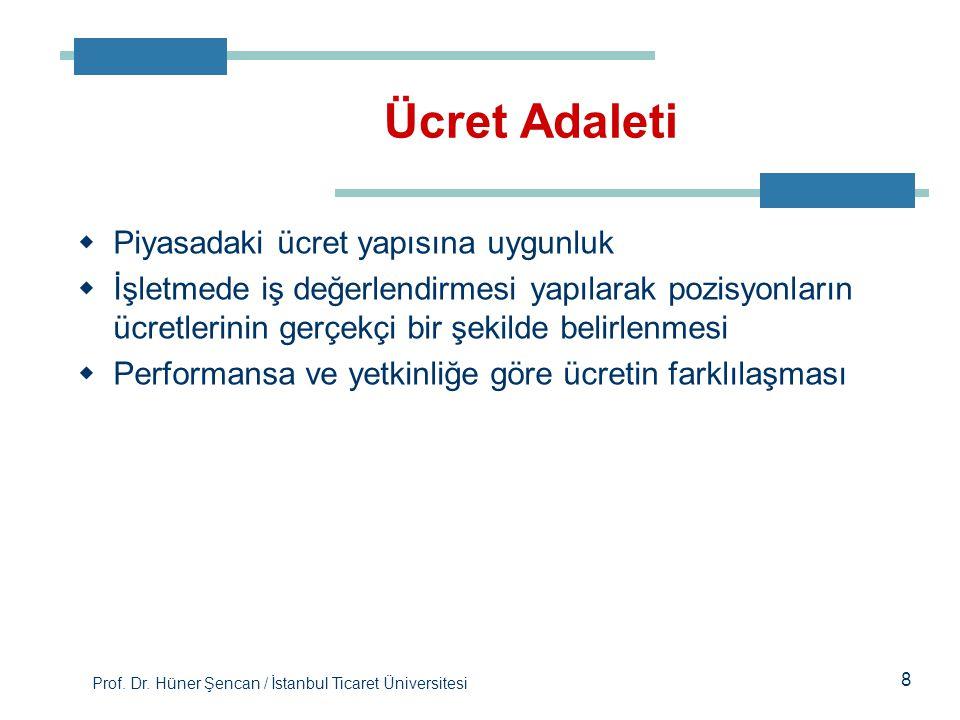 Prof. Dr. Hüner Şencan / İstanbul Ticaret Üniversitesi 8  Piyasadaki ücret yapısına uygunluk  İşletmede iş değerlendirmesi yapılarak pozisyonların ü