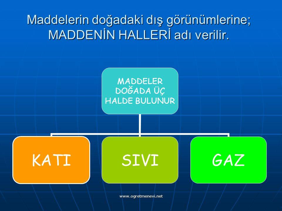 www.ogretmenevi.net Maddelerin doğadaki dış görünümlerine; MADDENİN HALLERİ adı verilir.