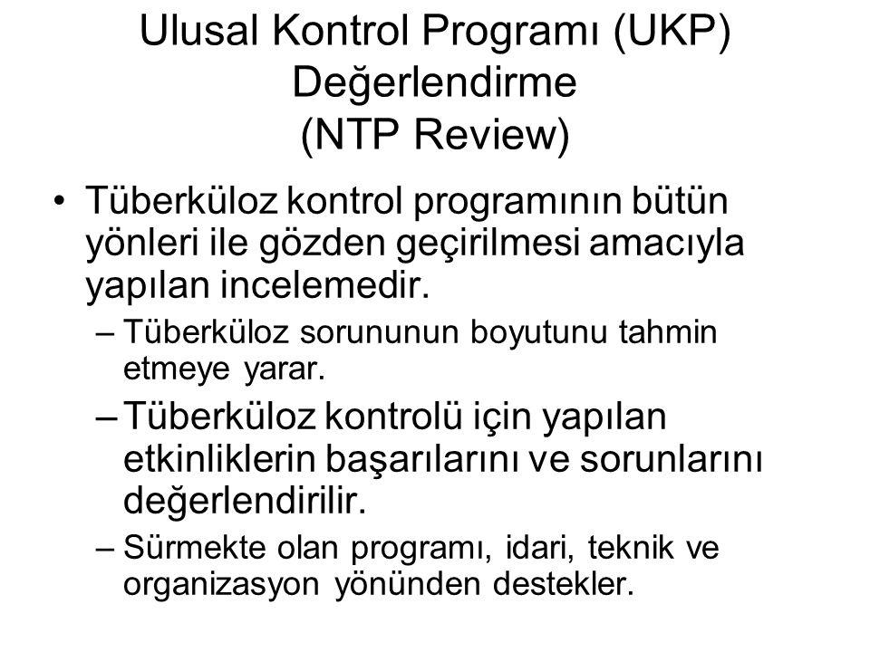 Neden UKP Değerlendirme.Tüberküloz sorununun boyutunu belirleme.