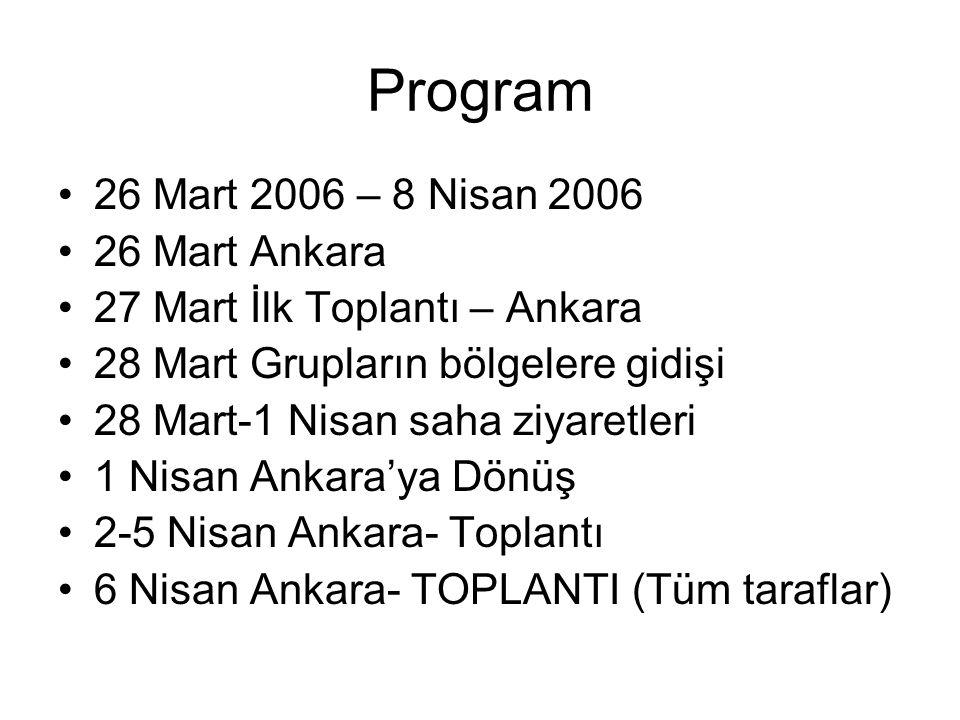 Program 26 Mart 2006 – 8 Nisan 2006 26 Mart Ankara 27 Mart İlk Toplantı – Ankara 28 Mart Grupların bölgelere gidişi 28 Mart-1 Nisan saha ziyaretleri 1 Nisan Ankara'ya Dönüş 2-5 Nisan Ankara- Toplantı 6 Nisan Ankara- TOPLANTI (Tüm taraflar)