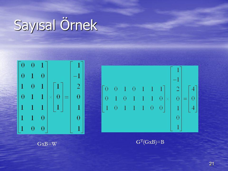 21 Sayısal Örnek GxB=W G T (GxB)=B