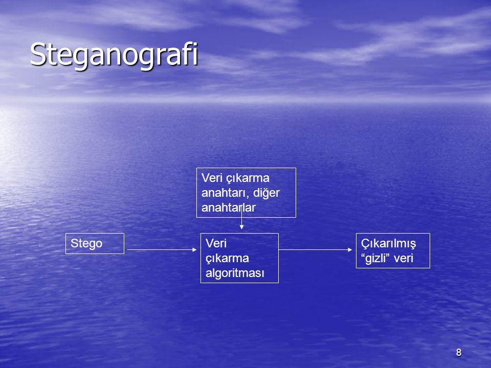 8 Steganografi Veri çıkarma anahtarı, diğer anahtarlar StegoVeri çıkarma algoritması Çıkarılmış gizli veri