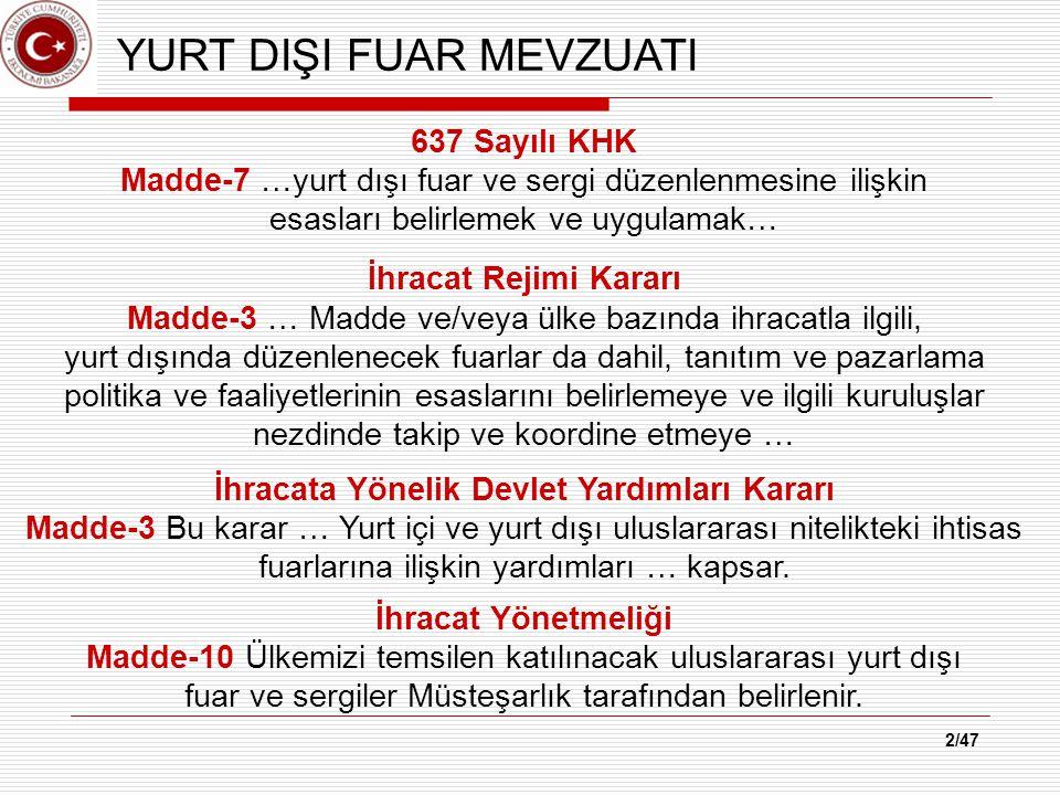 TEŞEKKÜRLER Fuar İzinleri ve Destekleri Daire Başkanlığı fuarihr@ekonomi.gov.tr