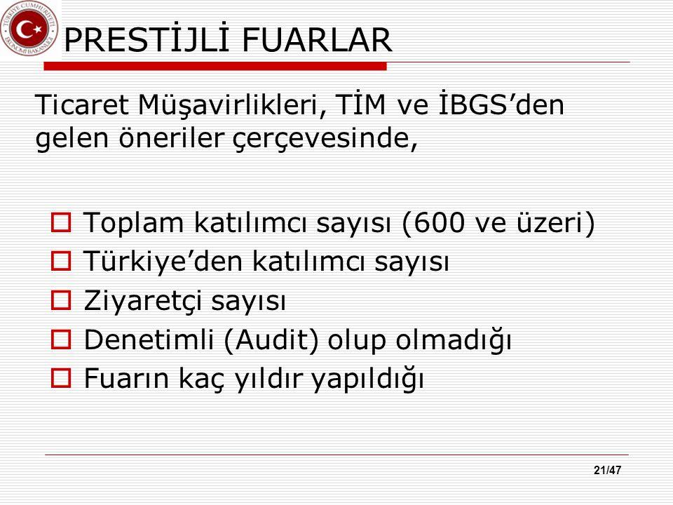 21/47 PRESTİJLİ FUARLAR  Toplam katılımcı sayısı (600 ve üzeri)  Türkiye'den katılımcı sayısı  Ziyaretçi sayısı  Denetimli (Audit) olup olmadığı  Fuarın kaç yıldır yapıldığı Ticaret Müşavirlikleri, TİM ve İBGS'den gelen öneriler çerçevesinde,